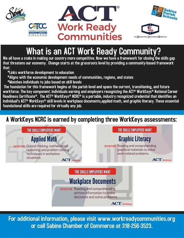 What is ACT Work Ready Communities?